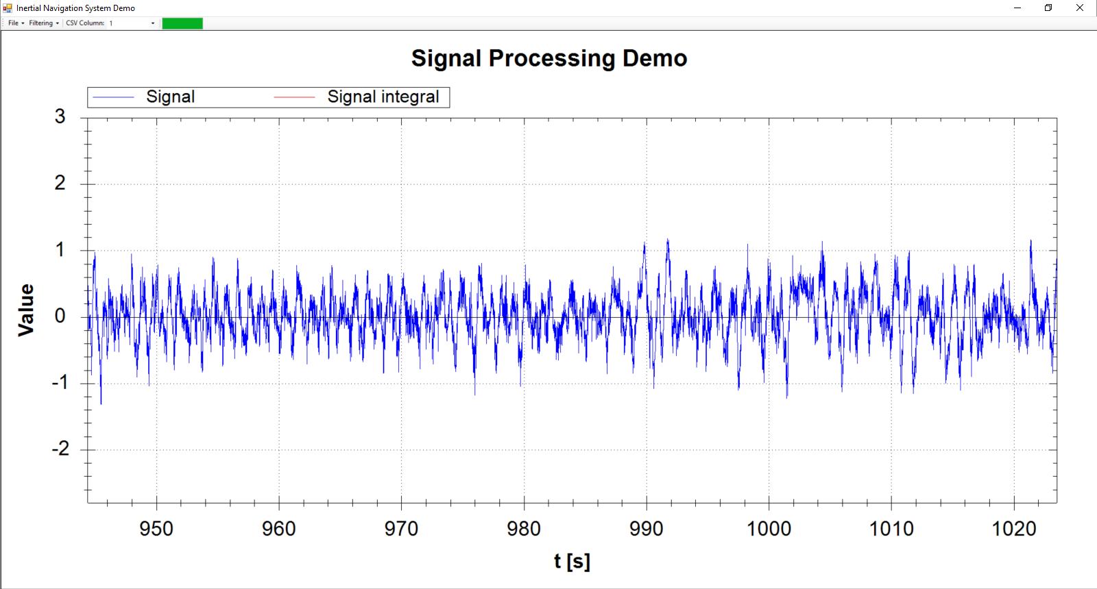 Sygnał przefiltrowany filtrem FIR