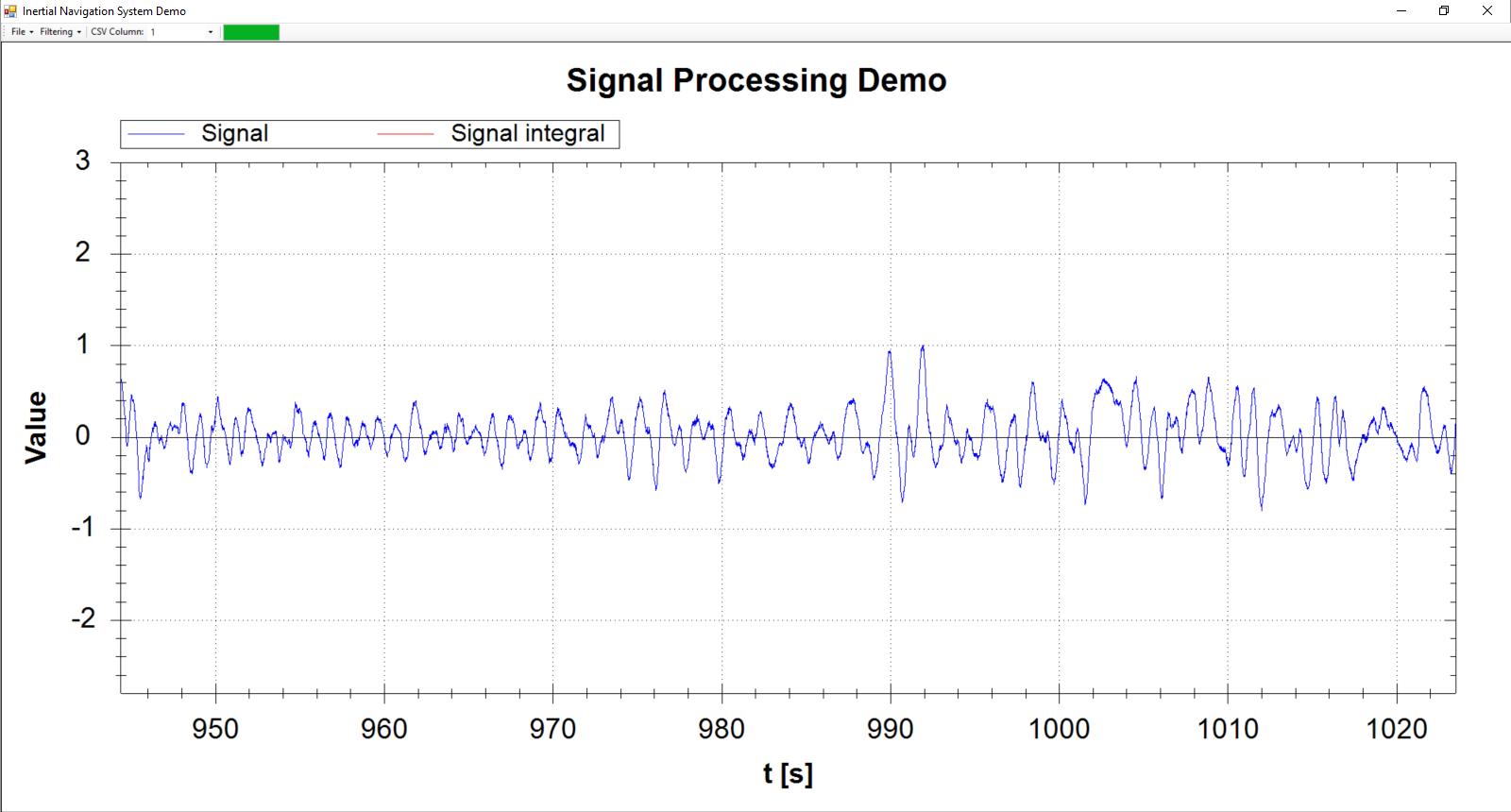 Filtracja sygnału jednowymiarowym filtrem Kalmana - test algorytmów